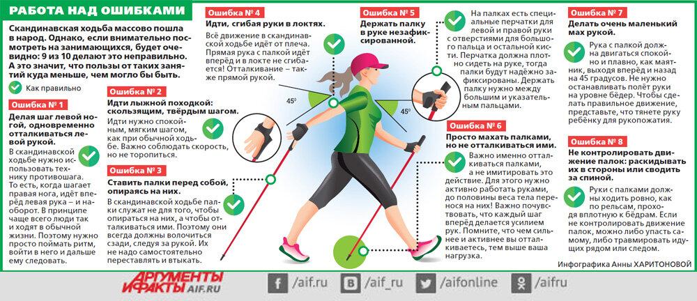 Как правильно ходить на лыжах чтобы похудеть