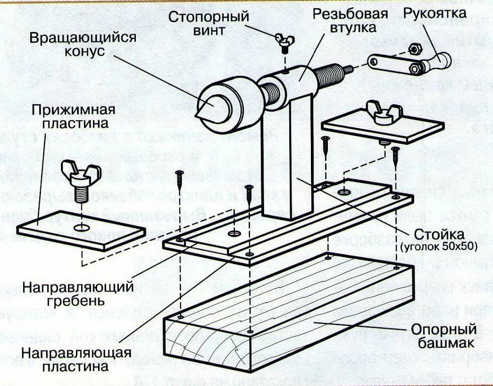 токарный станок из фанеры чертежи