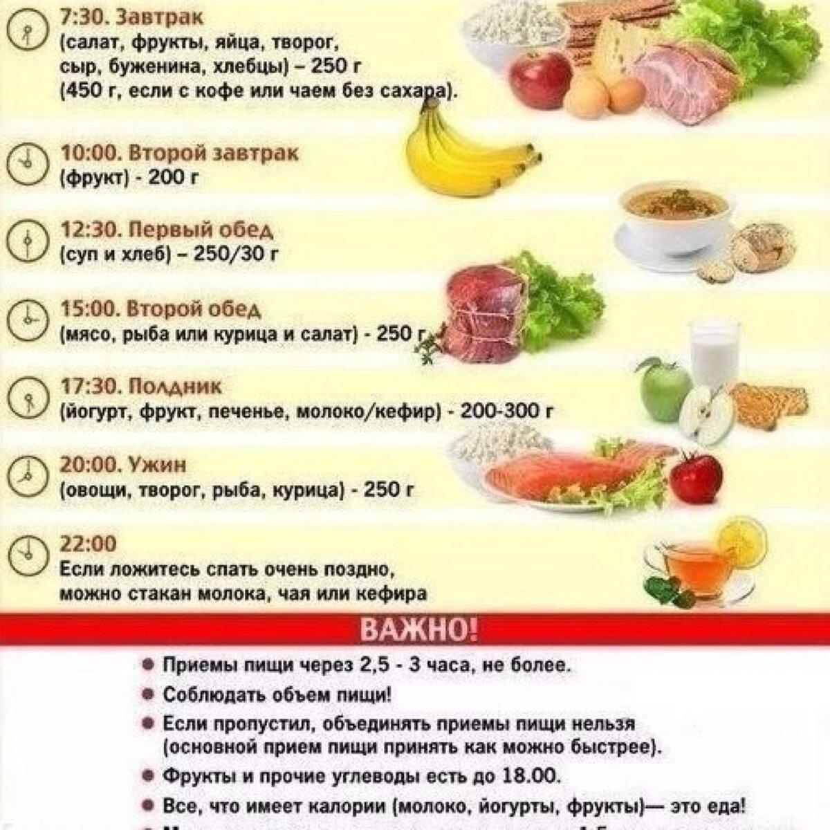 правильное питание меню с картинками вам