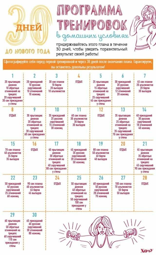 подробный план похудения на месяц