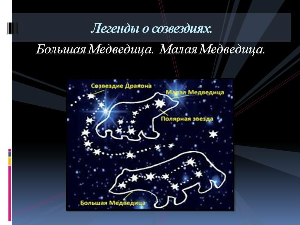 стихи о звездах и созвездиях варшави був