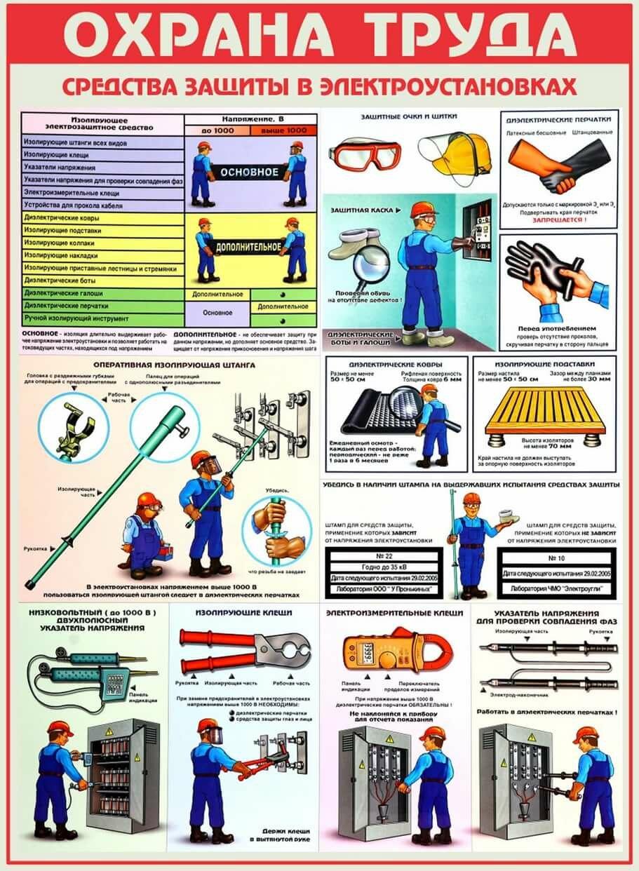 Наглядная агитация по тб при ремонте кранов — pic 3