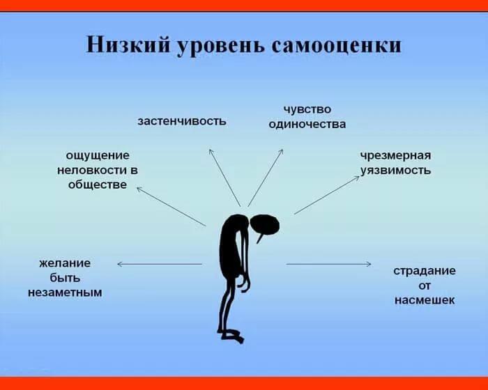 картинки определяющие психическое есть