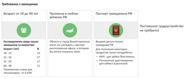Почта банк кредит наличными нижний новгород
