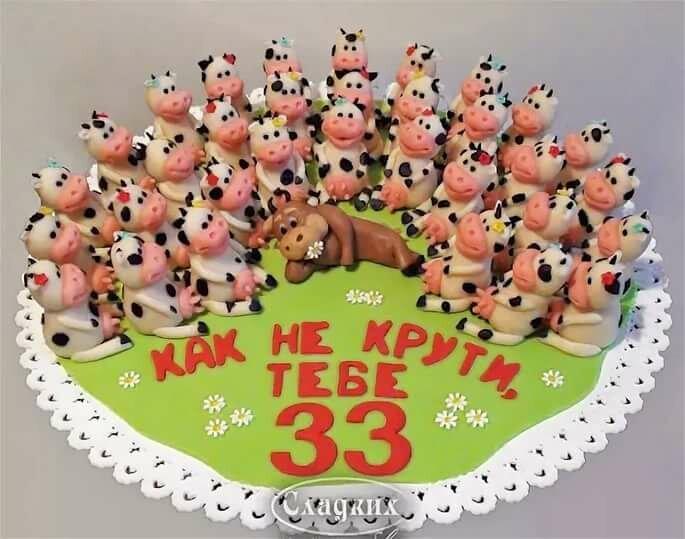 Поздравления мужчину с днем рождения 33 года