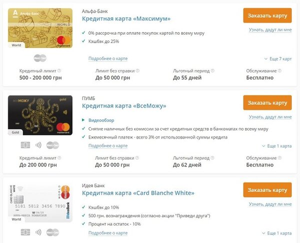 Деньги на карту займ украина