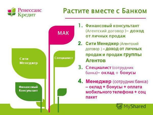 микрозайм онлайн украина