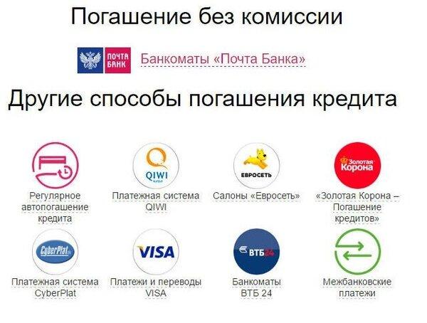 Киви банк кредит онлайн заявка взять кредит в рязани с 18 лет