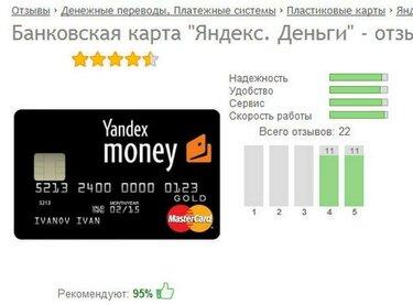 Игровые автоматы онлайн на реальные деньги с выводом денег на карту сбербанка отзывы