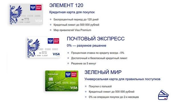 подать заявку на кредит в почта банк отзывы