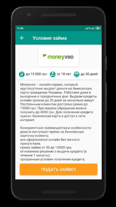 Кредит онлайн на карту 15000 грн