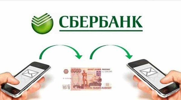Как взять гроші в кредит на телефон кредит онлайн заявка без справок сбербанк