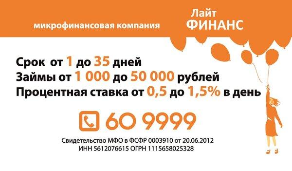кредит онлайн на карту нижний новгород