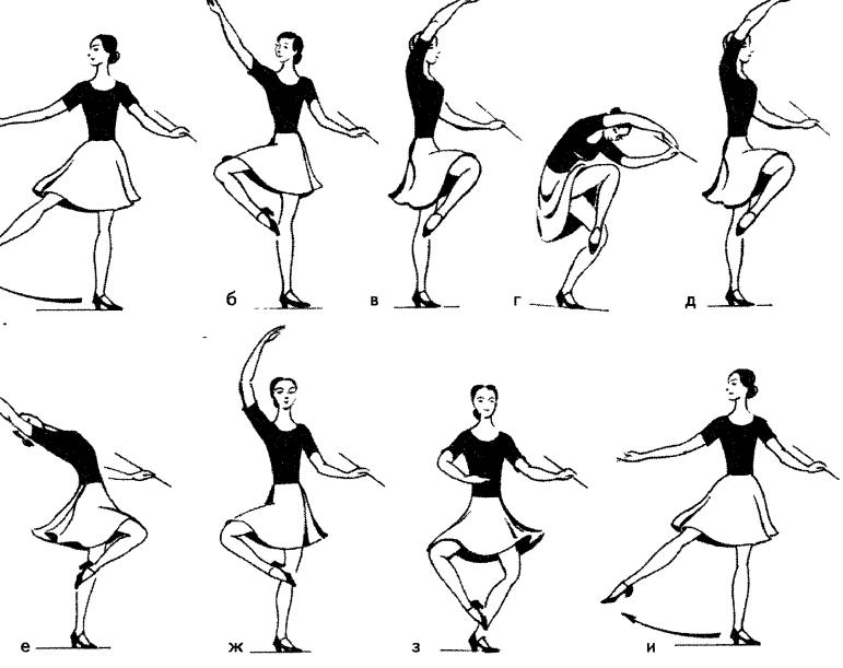 уроки танцев для начинающих уроки в картинках концу лесы