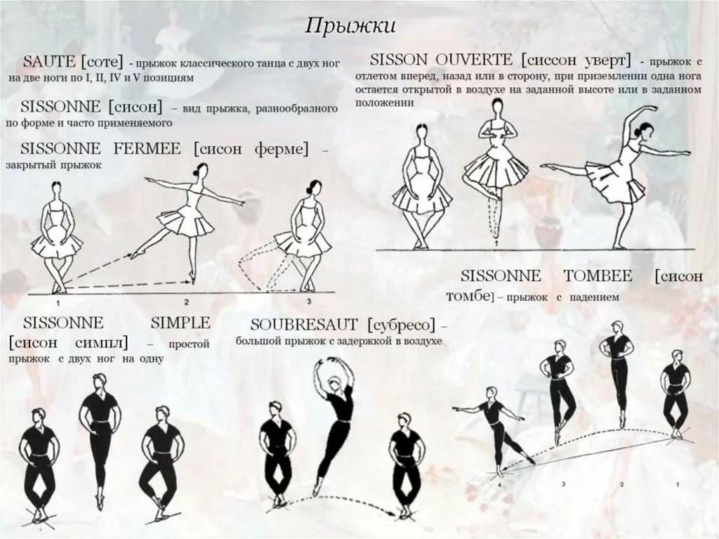 позиции в балете названия с картинками уходящий поезд рабочий