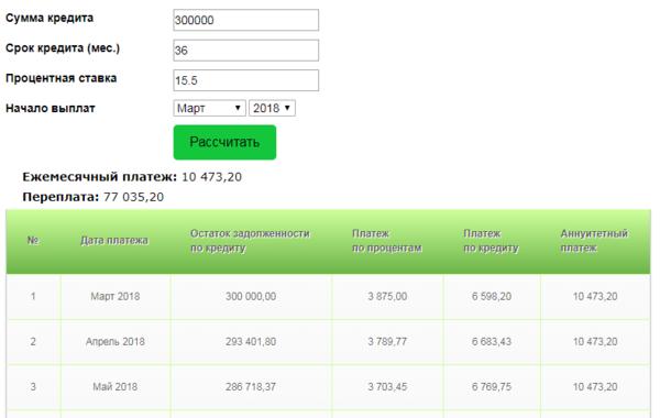 Взять кредит в втб 24 калькулятор рассчитать 300000 на 5
