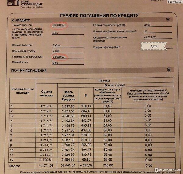 заявка на кредит совкомбанк карта халва