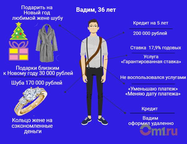 взять кредит пенсионеру в почта банке владикавказа