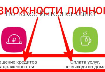 Ренессанс кредит иркутск режим работы
