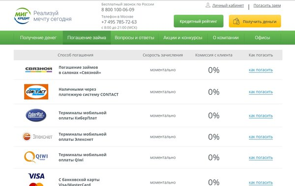 займ 400 тысяч рублей