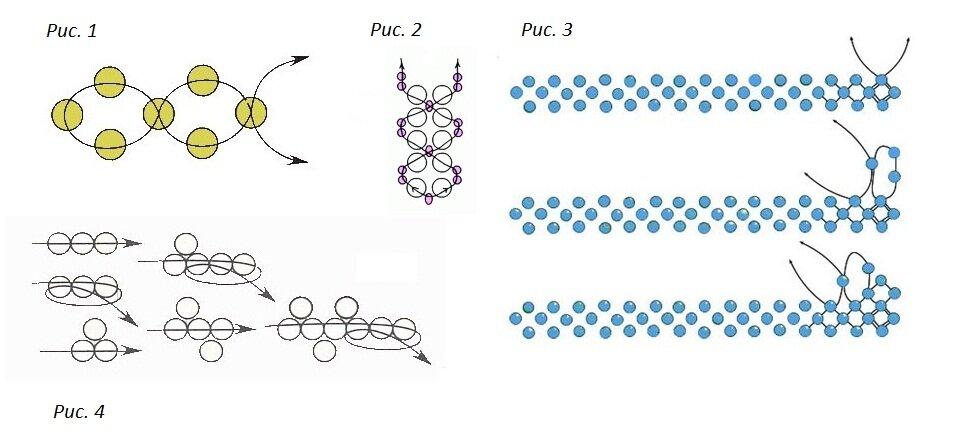 родина простые браслеты из бисера схемы и картинки твоих