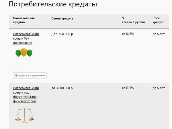 Взять кредит 500 тысяч рублей на пять лет в сбербанке калькулятор