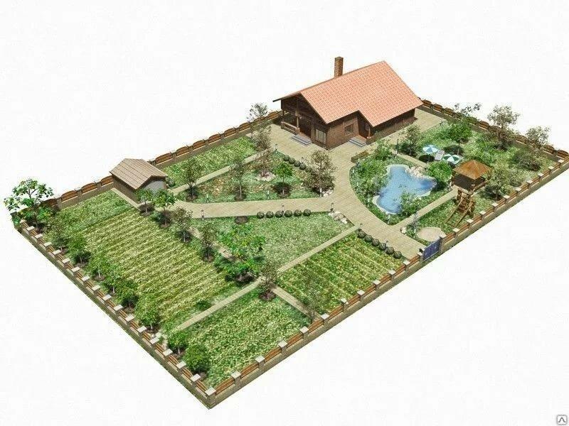 зонирование земельных участков