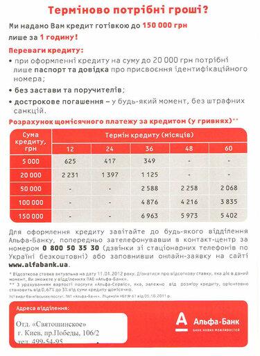 Сбербанк потребительский кредит процентная ставка 2020 калькулятор пермь