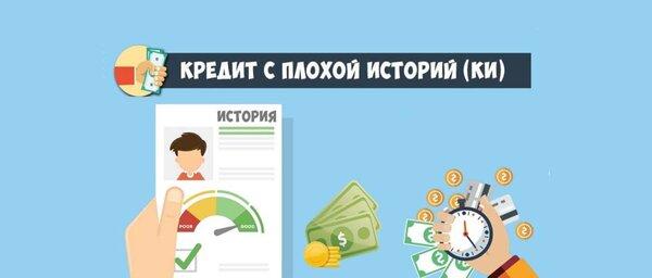 Онлайн заявка на кредит во всех банках