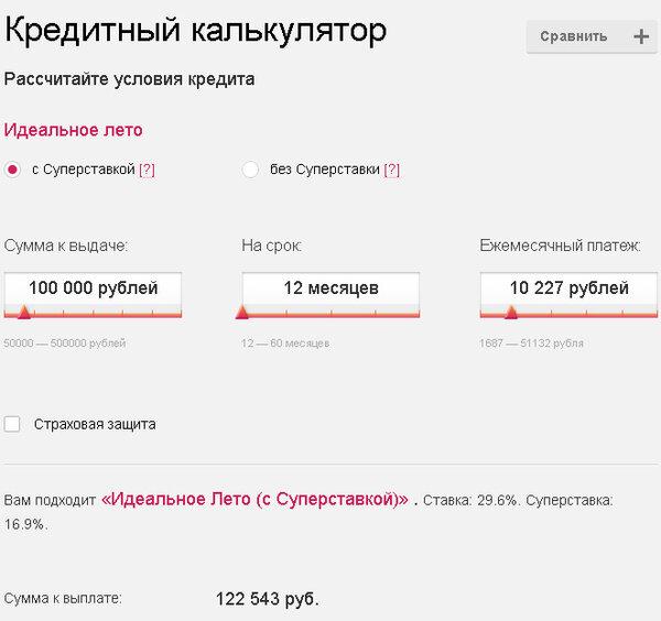 Взять выгодный 100 кредит оформить кредит отп банка онлайн украина