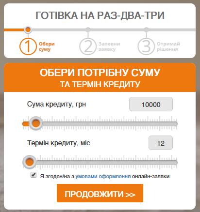 топ банков где взять кредит ипотечный кредит в банке россия