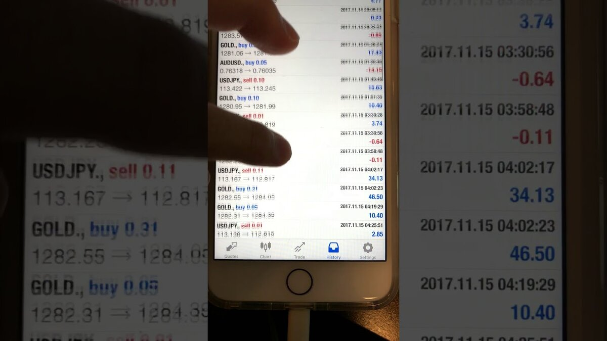 xm zero account 5001 leverage started 91 btc deposit 11142015 over 700 in profit mostly gold trades since gold pays more in profit per centkouleefxcomkoutraderzgmailcom 90 account turned