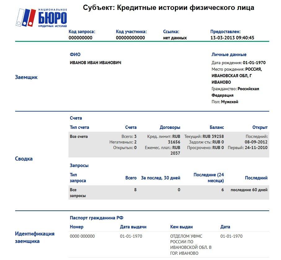банк москвы кредитная история