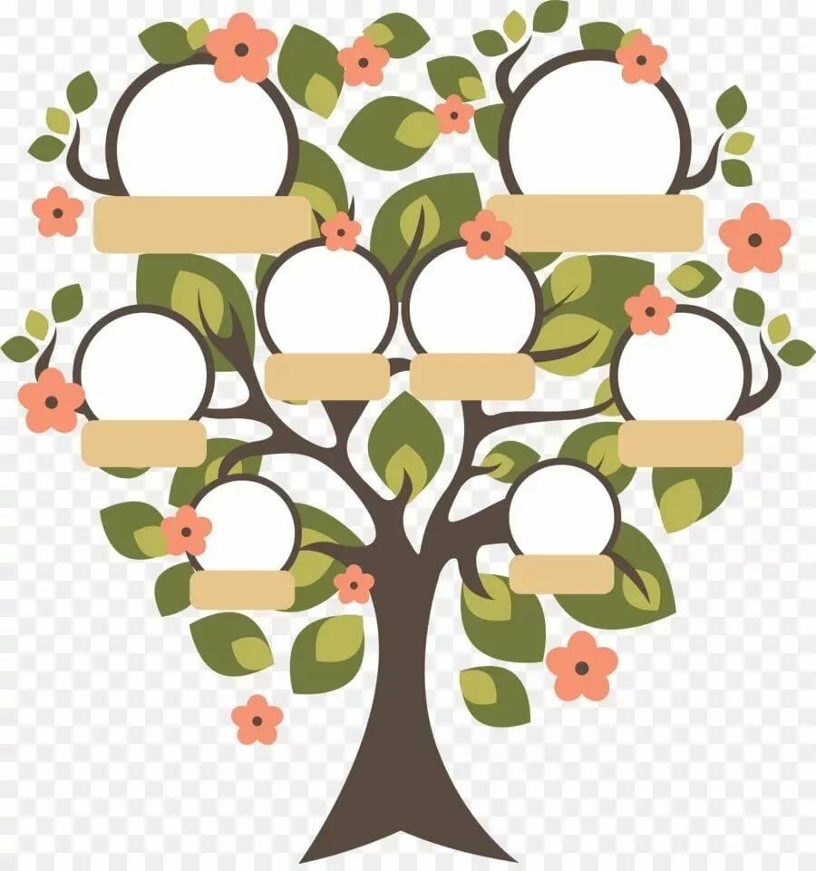 дерево древо в картинках знают