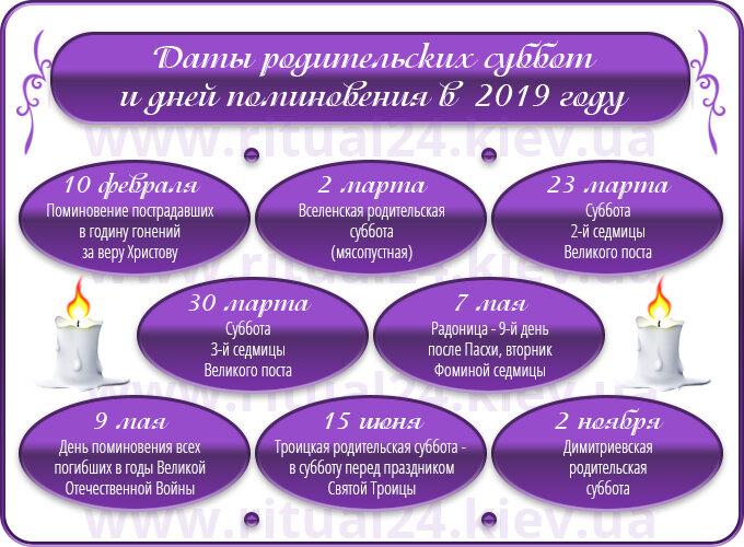 Родительские субботы в 2019 году: православные календарь новые фото