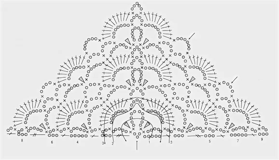 Вязанная шаль крючком схемы картинки