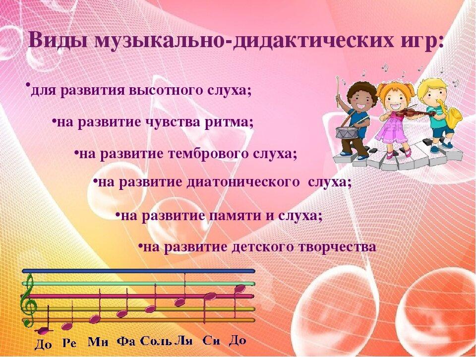 Картинки по музыкальному развитию в детском саду
