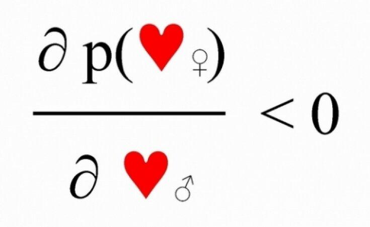 Прикольные картинки формулы любви, лет дня