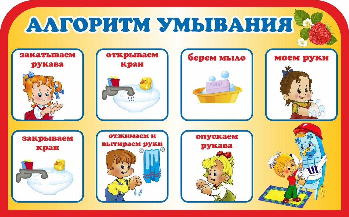 Картинка схема мытья рук