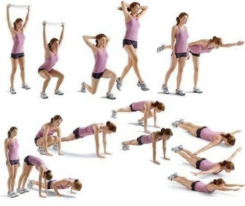 упражнения для домашней тренировки для похудения