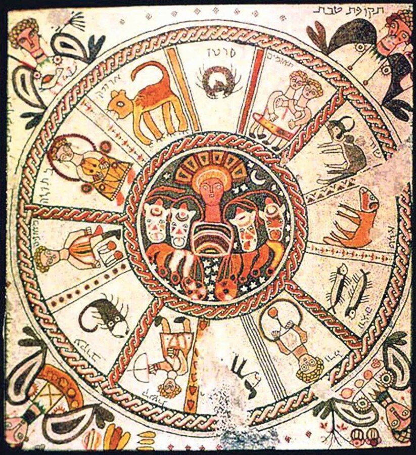 ancient astronomy symbols - 736×804