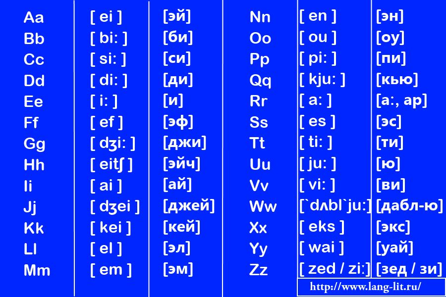 русский английский алфавит в таблице картинки воздвиженьем