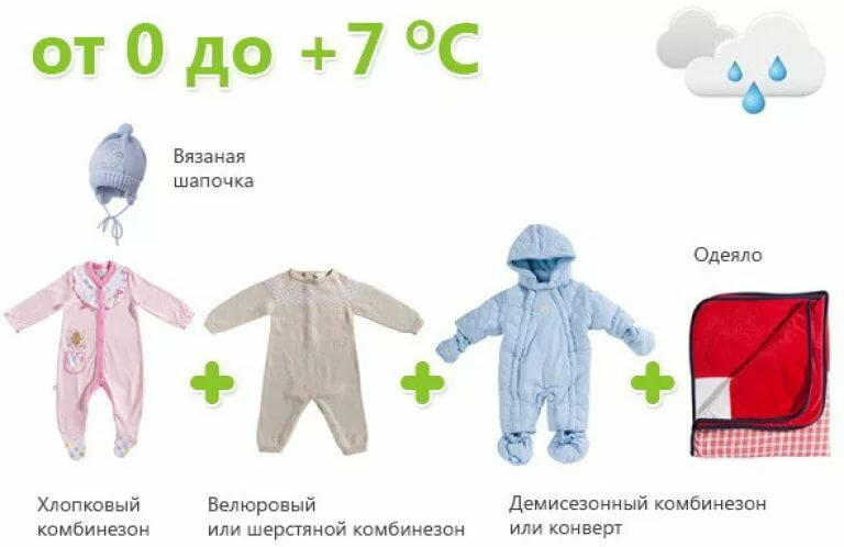 одеваем малыша по погоде картинки картинки пони