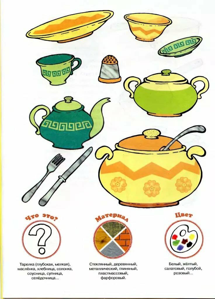 названия картинки для сада по теме посуда забывайте