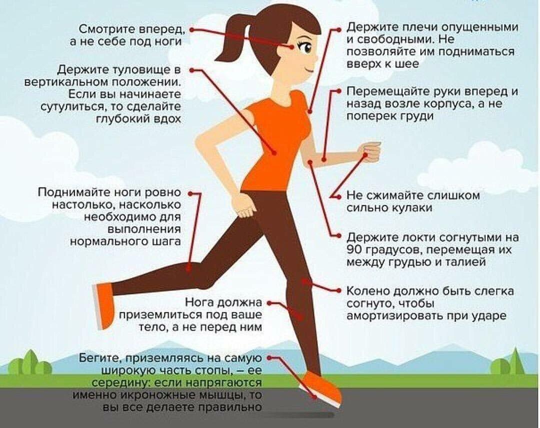 Можно Ли Похудеть Если Начать Бегать. Чтобы похудеть, сколько надо бегать?
