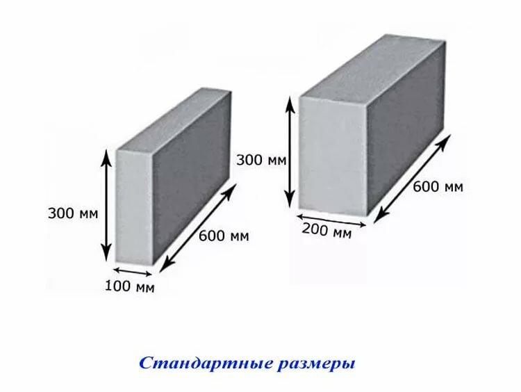 размеры газосиликатного кирпича