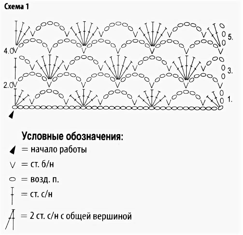 шарфы вязаные крючком схемы и описание фото стиль