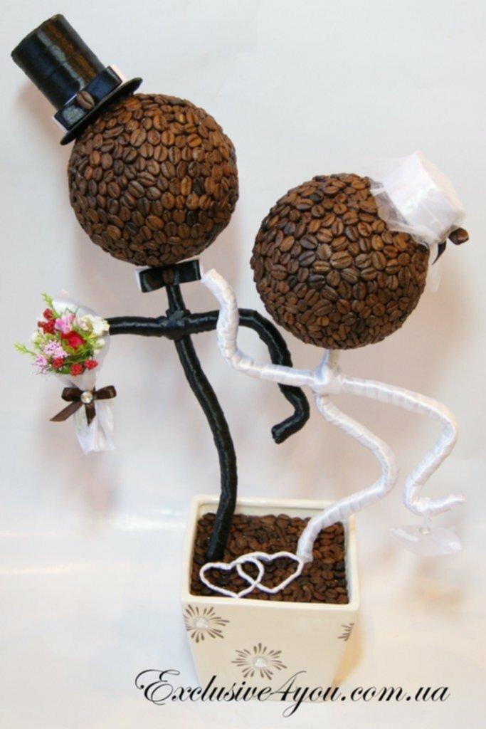 поздравление к подарку кофейное дерево шацкая