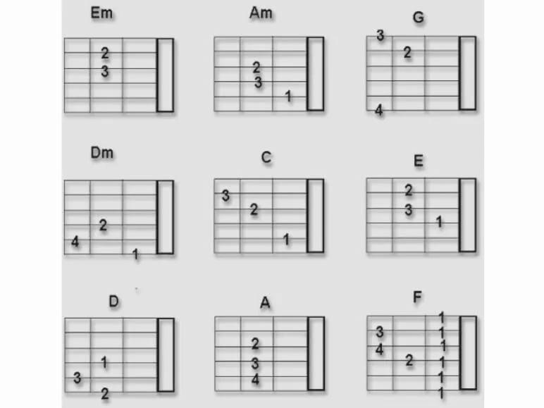 постройки аккорды гитары картинки с руками сюрпризы навсегда останутся