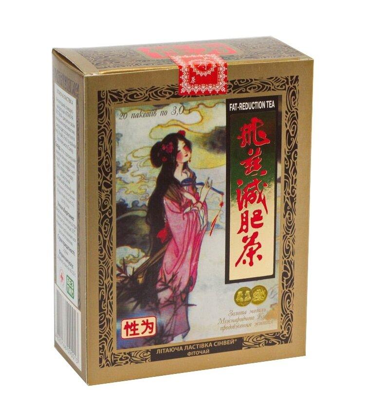 ласточка чай для похудения отзывы